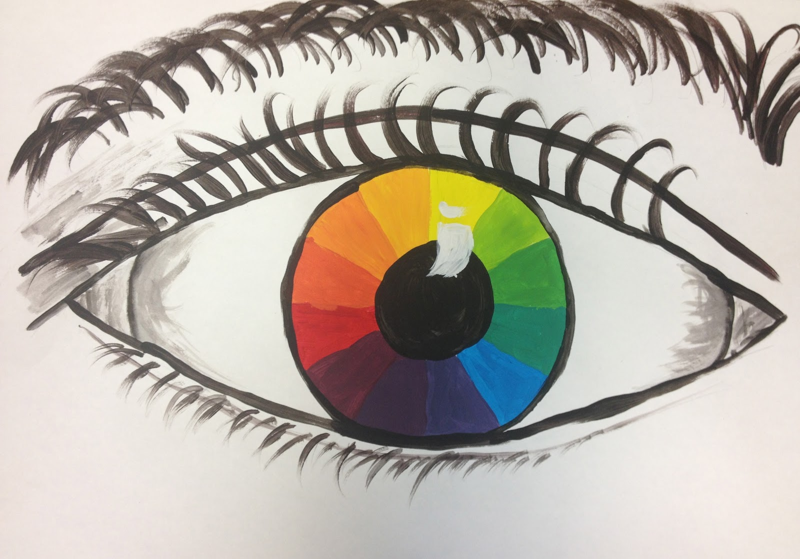 Astonishing Design Of The Color Wheel Ideas With Eye Paint Ideas With Colorful Pupil Ideas On The White Paper Ideas
