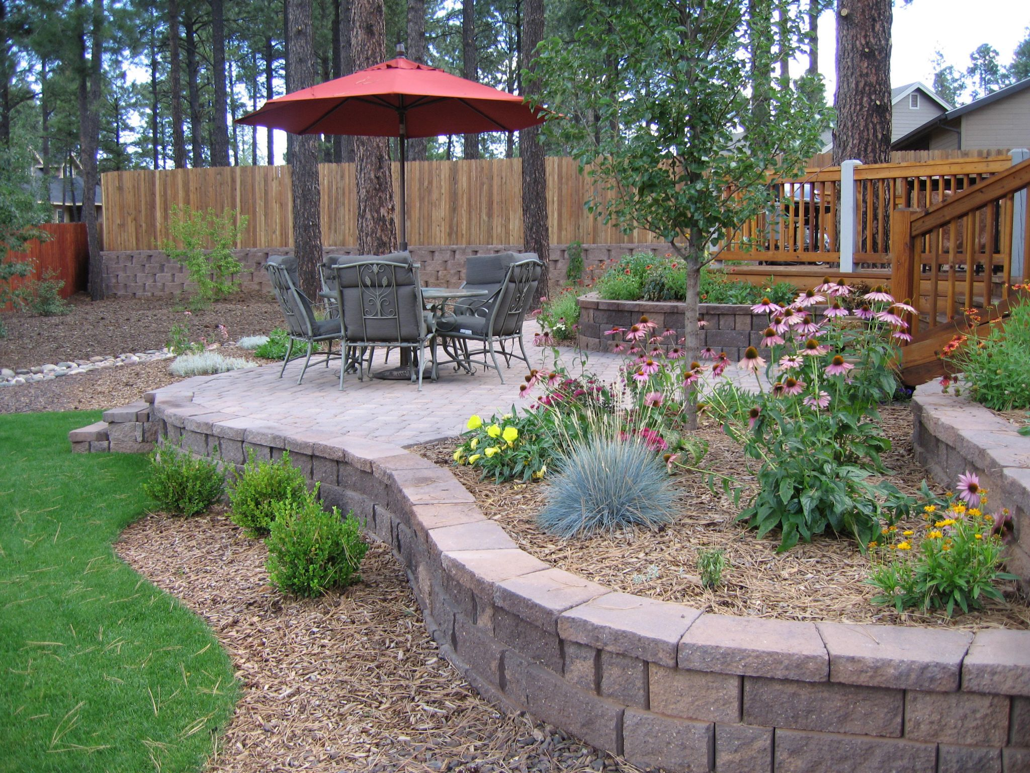 Create your beautiful gardens with small backyard for Backyard garden